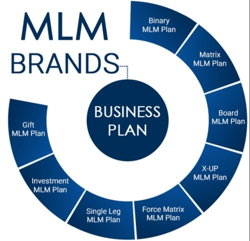 Best MLM Review
